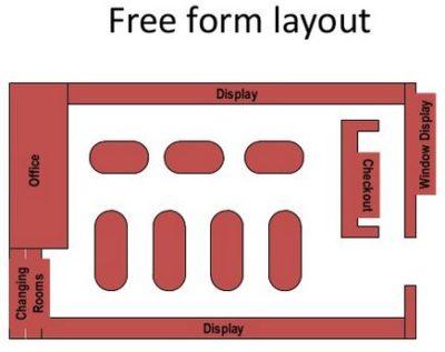 Free Form Design
