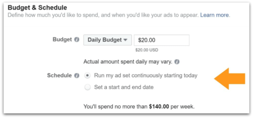 Facebook ads require a budget