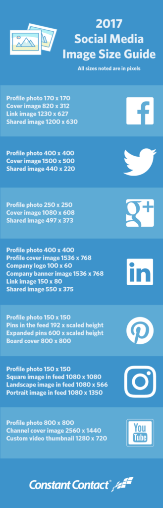 Know the profile image sizes for social media when considering your secondhand store's brand