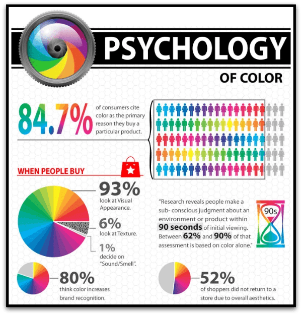 Your secondhand store needs to use the psychology of color