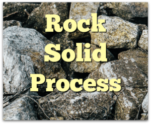 Make sure your consignment intake process is rock solid