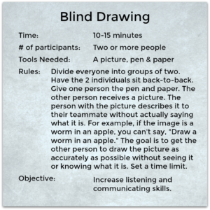 The Blind Drawing Game
