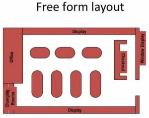 Free Form is one of the resale store layout designs