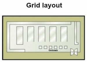 Grid layout is the second design for a resale store layout