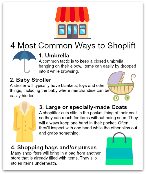 Here are the items shoplifters normally use